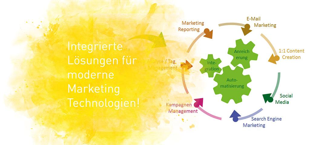 Online Marketing: Integrierte Lösungen für moderne Marketing-Technlogien