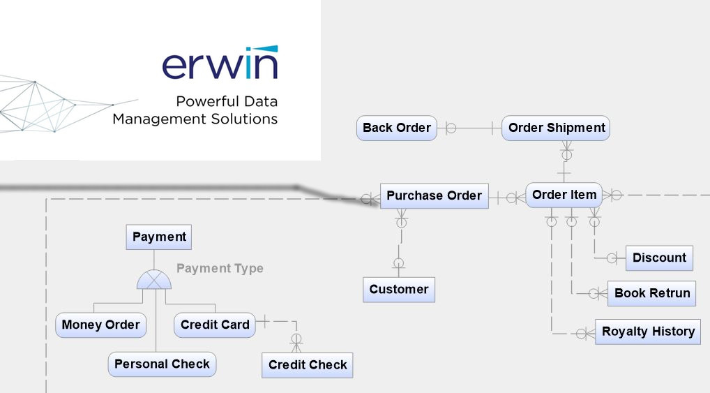 erwin - Data Management Lösungen