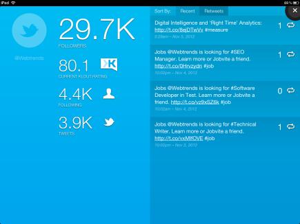 Darstellung von Informationen aus Klout, Anzahl der Follower und Retweets.
